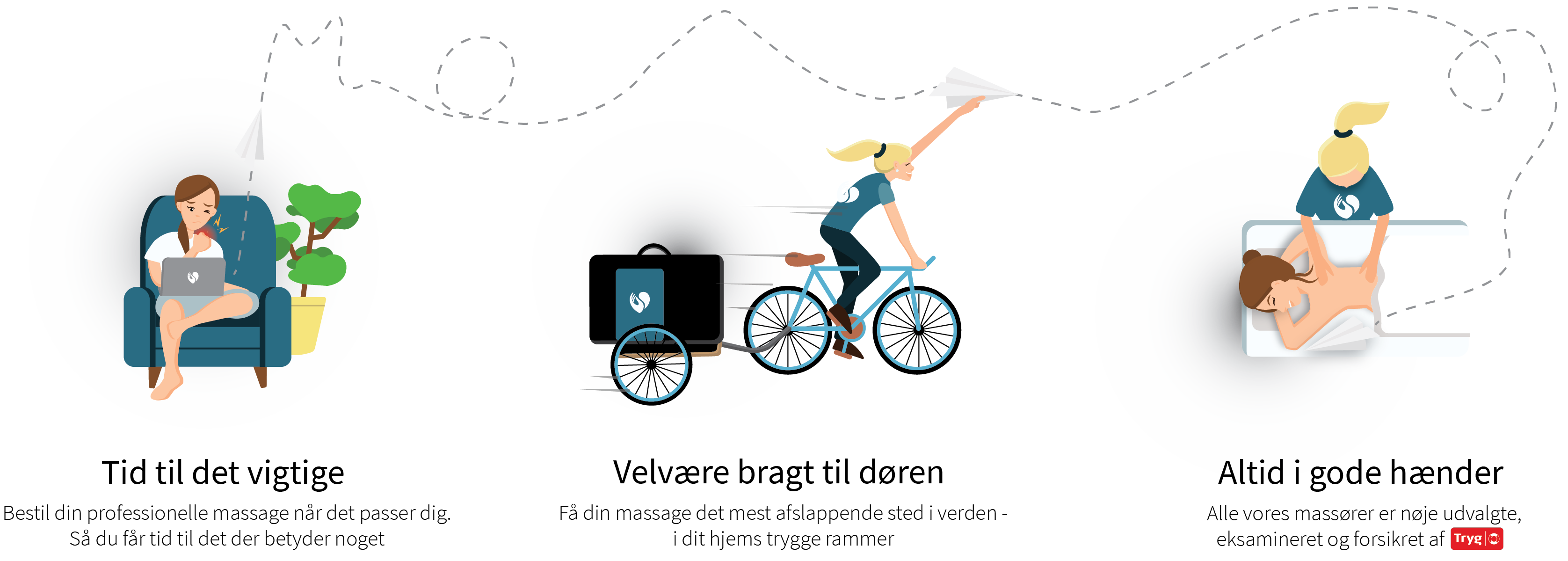 massage værdier